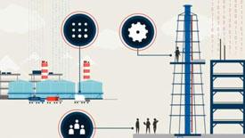 霍尼韦尔:工业物联网助力企业数字化转型