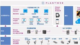 艾默生工业物联网——Plantweb数字生态系统架构