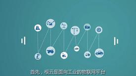 3分钟全览根云工业互联网平台