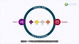 JDA物联网下的数字供应链