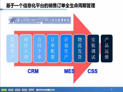 酒店矩阵式组织结构图 职位