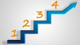 工控网络安全防护四大阶段