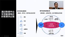 通过数据中台实现敏捷响应的智慧供应链