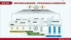 智造4.0时代的企业信息化架构和敏捷开发支付模式
